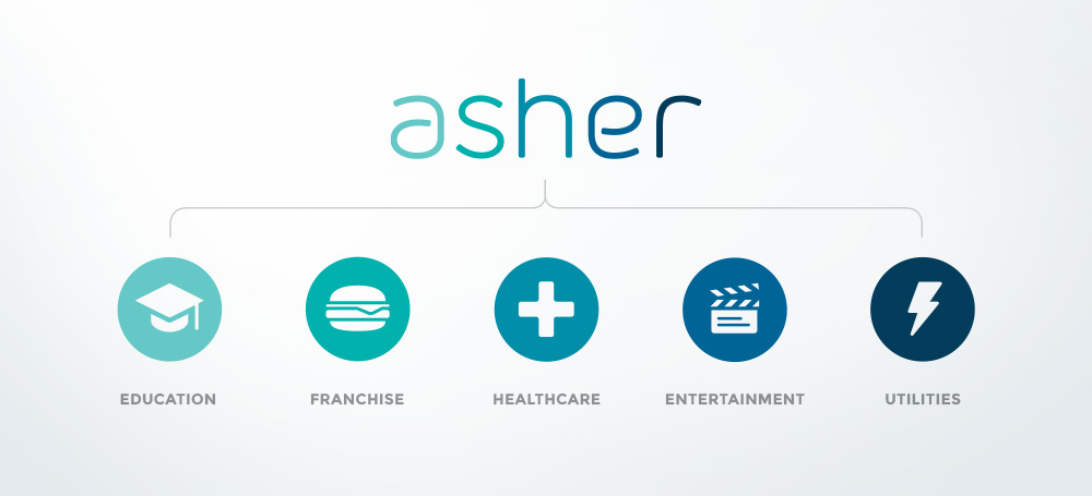 Asher Agency: Expertise