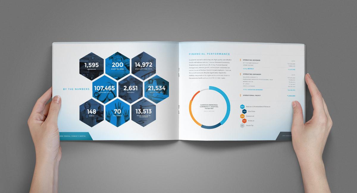 Cameron Hospital: Annual Report
